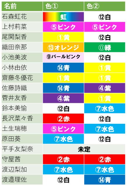 メンバー カラー 乃木坂
